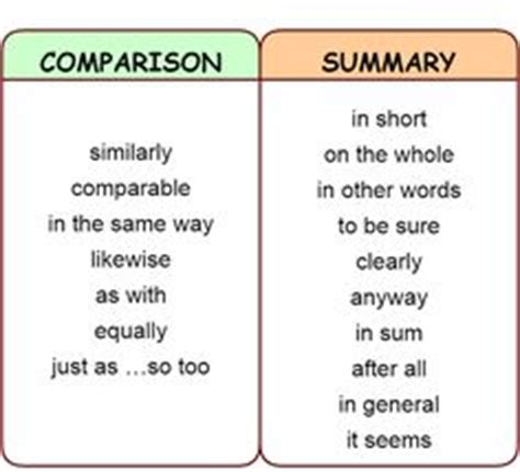 Example research paper comparison contrast