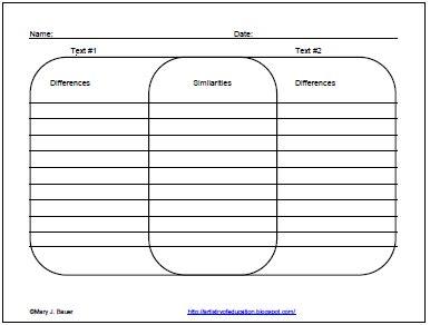 Compare and Contrast Essay Examples - 123Writingscom