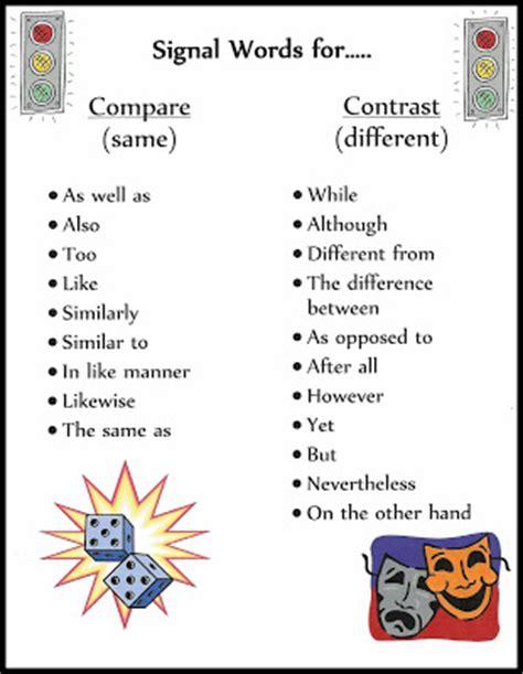 107 Comparison and Contrast Writing for Success